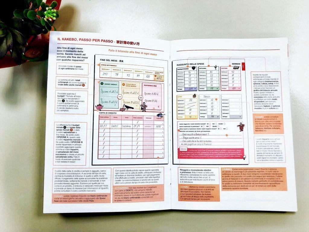 Come organizzare agenda cartacea